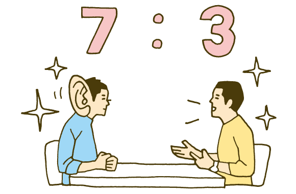 聞きすぎは無関心、話しすぎは説教ととられる。7:3の法則で会話を進行しよう。