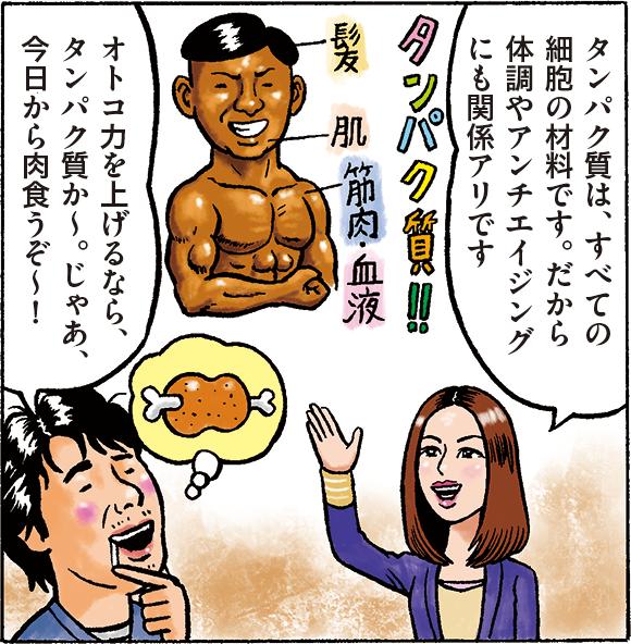 杉島:タンパク質は、すべての細胞の材料です。だから体調やアンチエイジングにも関係アリです。 川崎:オトコ力を上げるなら、タンパク質か〜。じゃあ、今日から肉食うぞ〜!