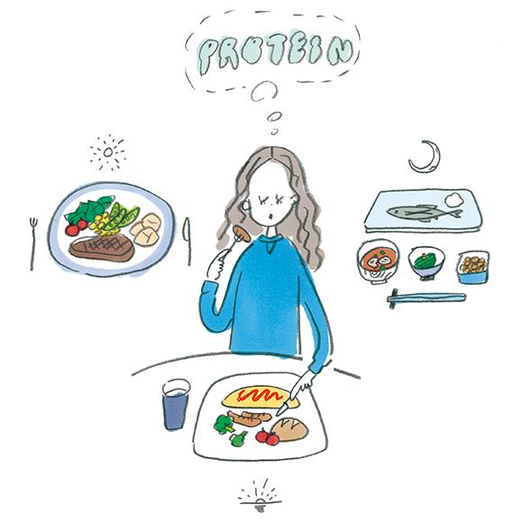 三食ともにタンパク質を積極的に