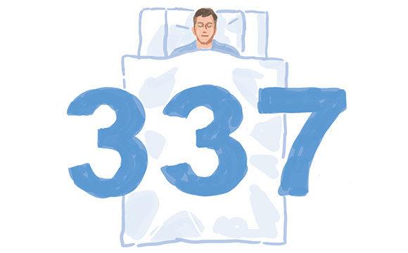 3・3・7睡眠法